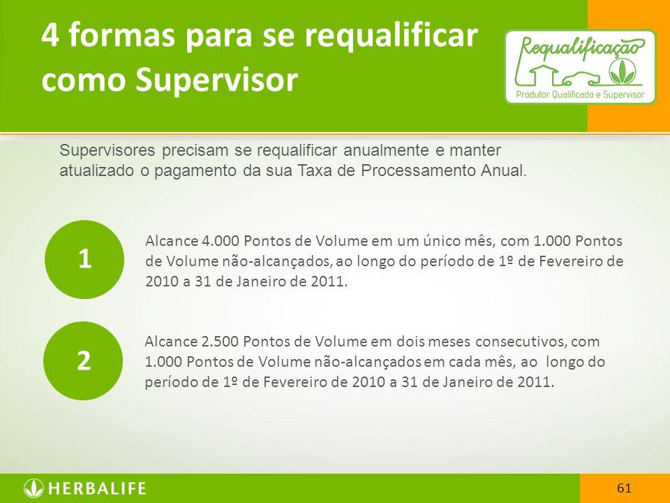 61 Alcance 4.000 Pontos de Volume em um único mês, com 1.000 Pontos de Volume não-alcançados, ao longo do período de 1º de Fevereiro de 2010 a 31 de J