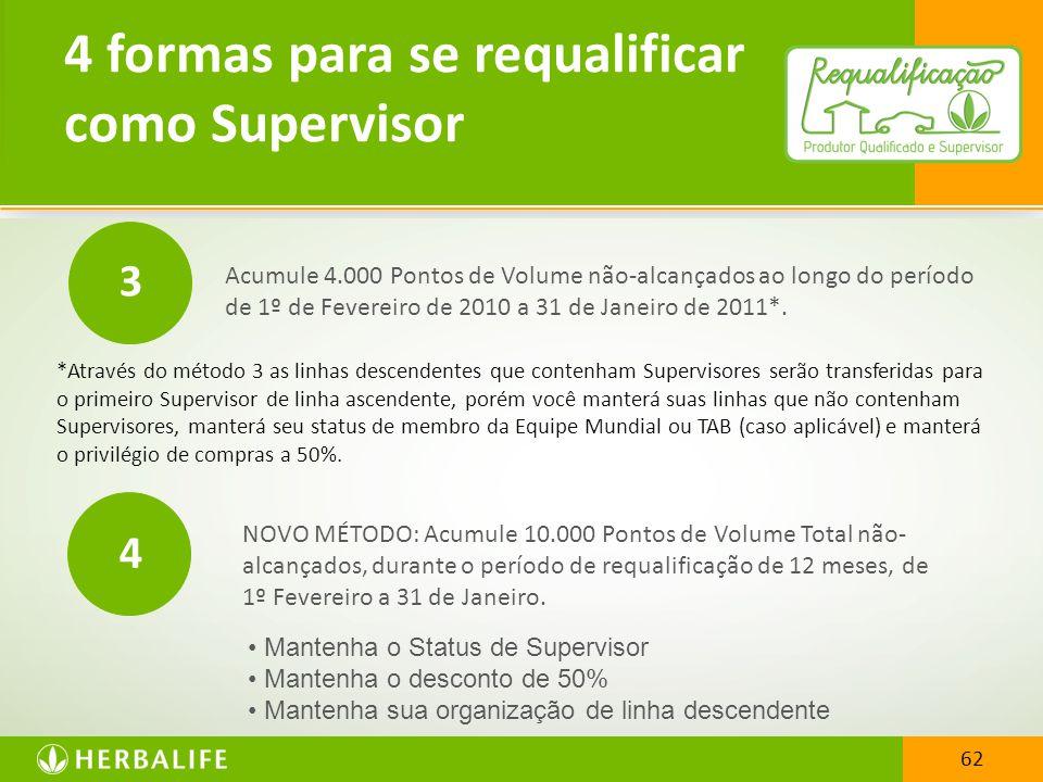 62 4 formas para se requalificar como Supervisor Acumule 4.000 Pontos de Volume não-alcançados ao longo do período de 1º de Fevereiro de 2010 a 31 de