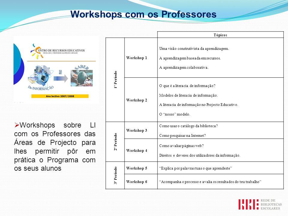Workshops com os Professores Workshops sobre LI com os Professores das Áreas de Projecto para lhes permitir pôr em prática o Programa com os seus alun