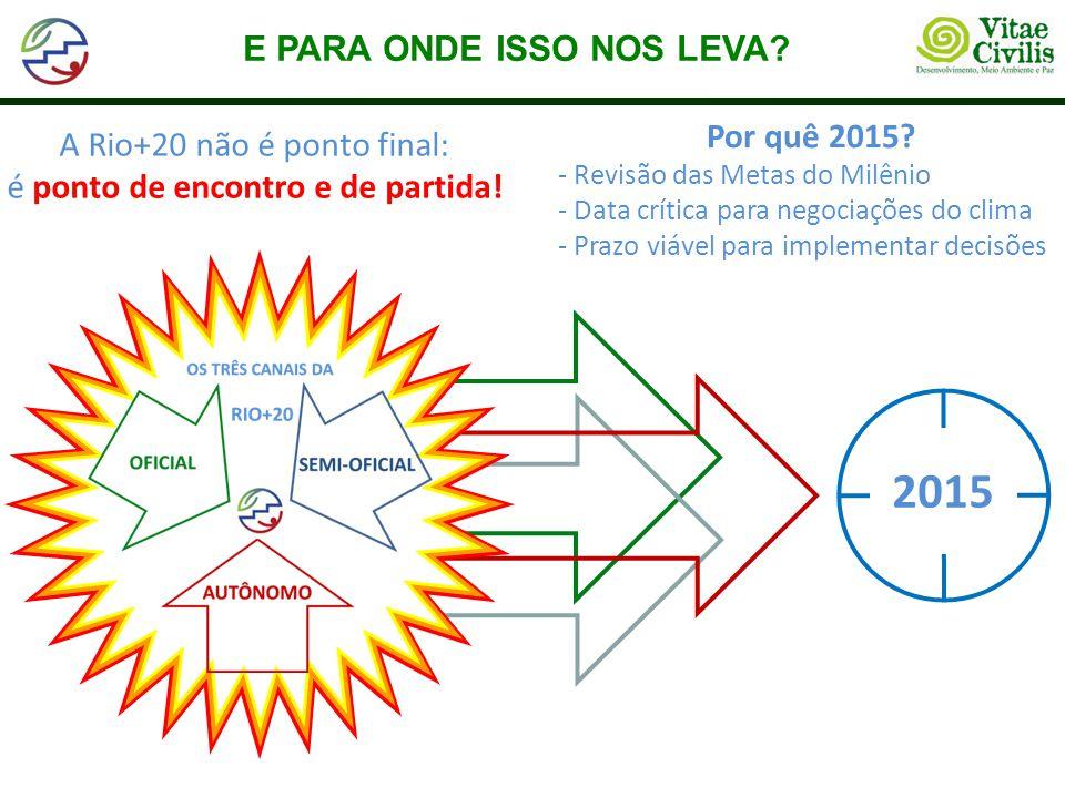 E PARA ONDE ISSO NOS LEVA? 2015 A Rio+20 não é ponto final: é ponto de encontro e de partida! Por quê 2015? - Revisão das Metas do Milênio - Data crít