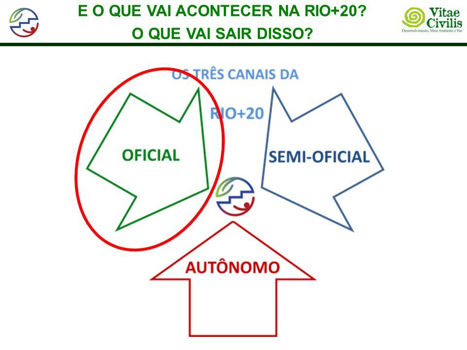 E O QUE VAI ACONTECER NA RIO+20? O QUE VAI SAIR DISSO?
