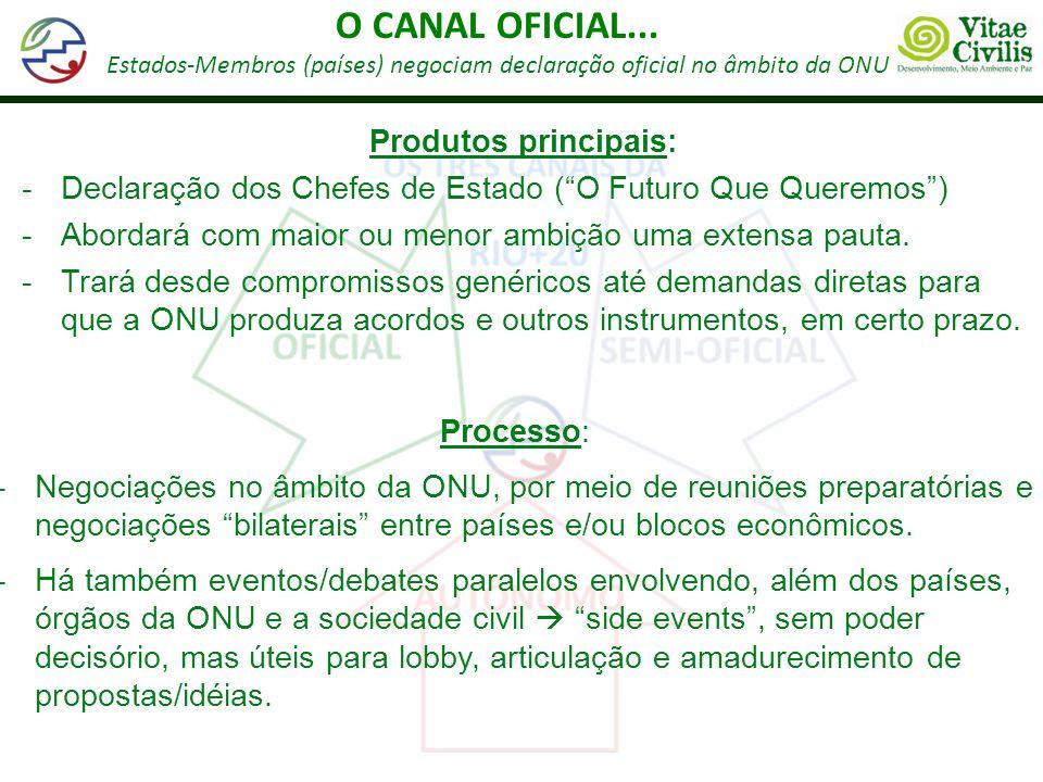 O CANAL OFICIAL... Estados-Membros (países) negociam declaração oficial no âmbito da ONU Produtos principais: -Declaração dos Chefes de Estado (O Futu