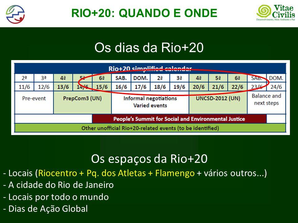 RIO+20: QUANDO E ONDE Os dias da Rio+20 Os espaços da Rio+20 - Locais (Riocentro + Pq. dos Atletas + Flamengo + vários outros...) - A cidade do Rio de