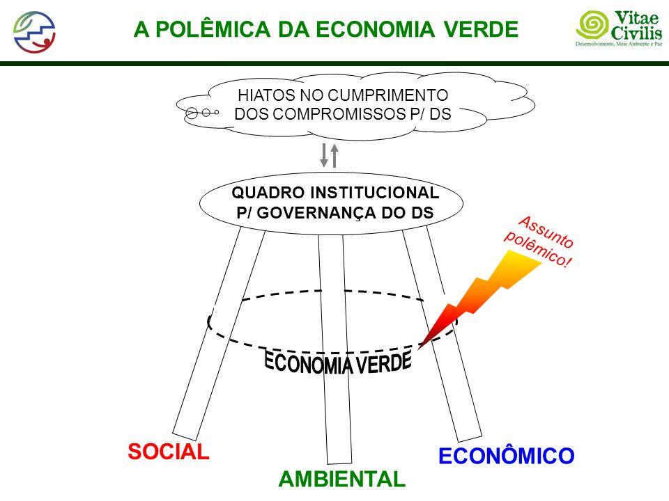 A POLÊMICA DA ECONOMIA VERDE SOCIAL ECONÔMICO QUADRO INSTITUCIONAL P/ GOVERNANÇA DO DS AMBIENTAL HIATOS NO CUMPRIMENTO DOS COMPROMISSOS P/ DS Assunto