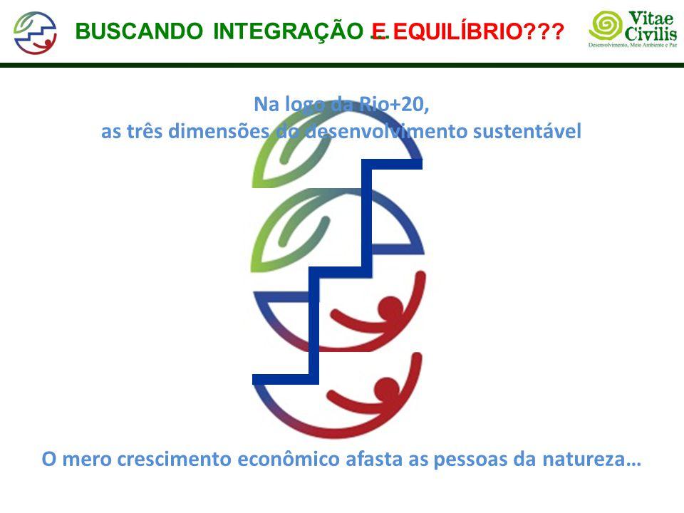 O mero crescimento econômico afasta as pessoas da natureza… BUSCANDO INTEGRAÇÃO E EQUILÍBRIO E EQUILÍBRIO??? Na logo da Rio+20, as três dimensões do d
