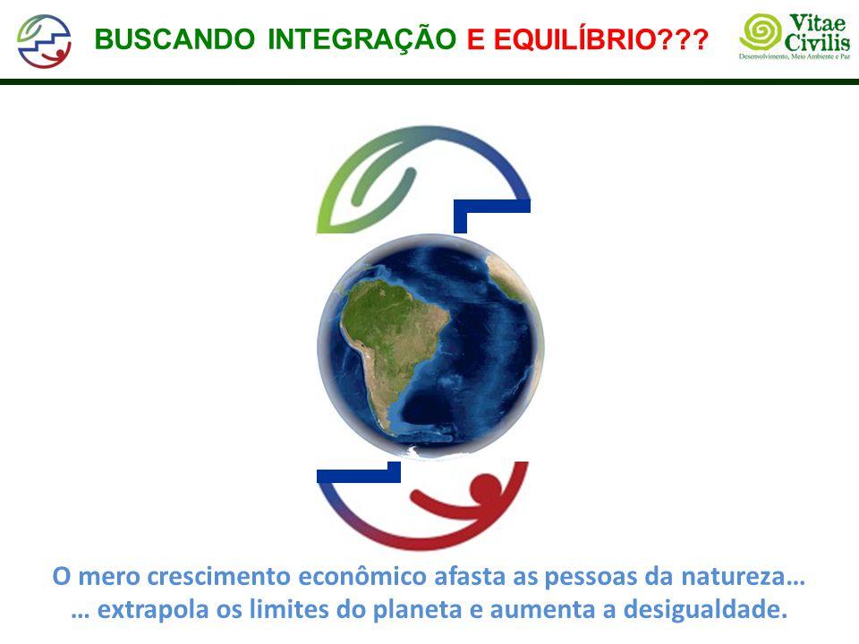 O mero crescimento econômico afasta as pessoas da natureza… … extrapola os limites do planeta e aumenta a desigualdade. BUSCANDO INTEGRAÇÃO E EQUILÍBR
