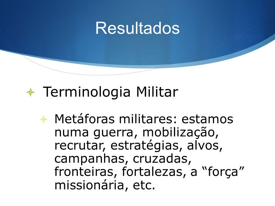 Resultados Terminologia Militar Metáforas militares: estamos numa guerra, mobilização, recrutar, estratégias, alvos, campanhas, cruzadas, fronteiras,