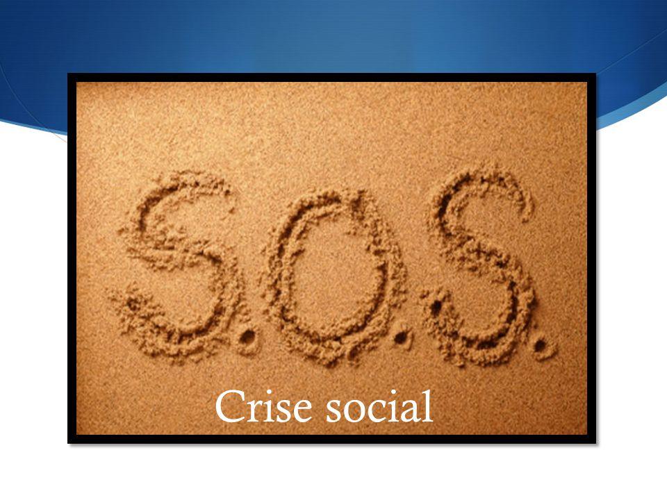 Crise social