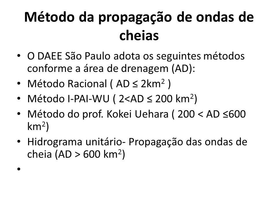 O DAEE São Paulo adota os seguintes métodos conforme a área de drenagem (AD): Método Racional ( AD 2km 2 ) Método I-PAI-WU ( 2<AD 200 km 2 ) Método do