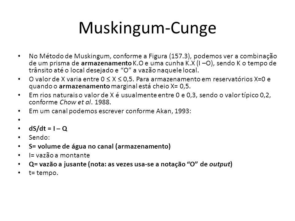Muskingum-Cunge No Método de Muskingum, conforme a Figura (157.3), podemos ver a combinação de um prisma de armazenamento K.O e uma cunha K.X (I –O),