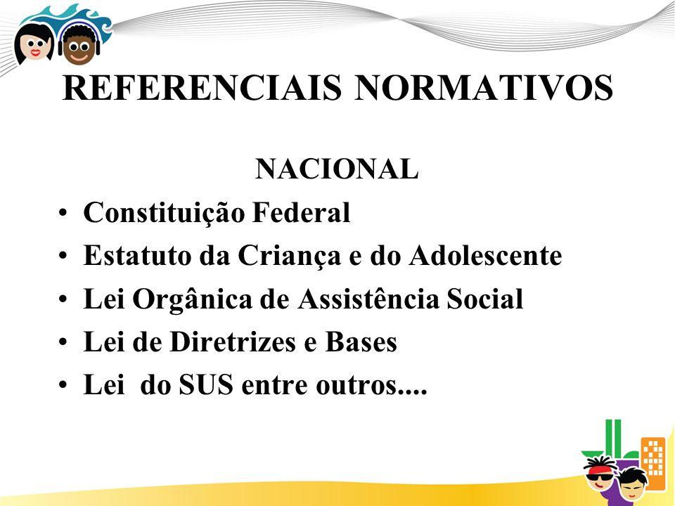 REFERENCIAIS NORMATIVOS NACIONAL Constituição Federal Estatuto da Criança e do Adolescente Lei Orgânica de Assistência Social Lei de Diretrizes e Base