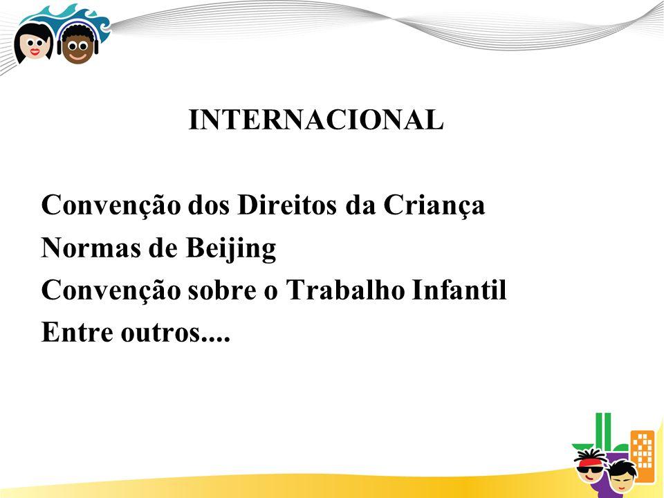 INTERNACIONAL Convenção dos Direitos da Criança Normas de Beijing Convenção sobre o Trabalho Infantil Entre outros....