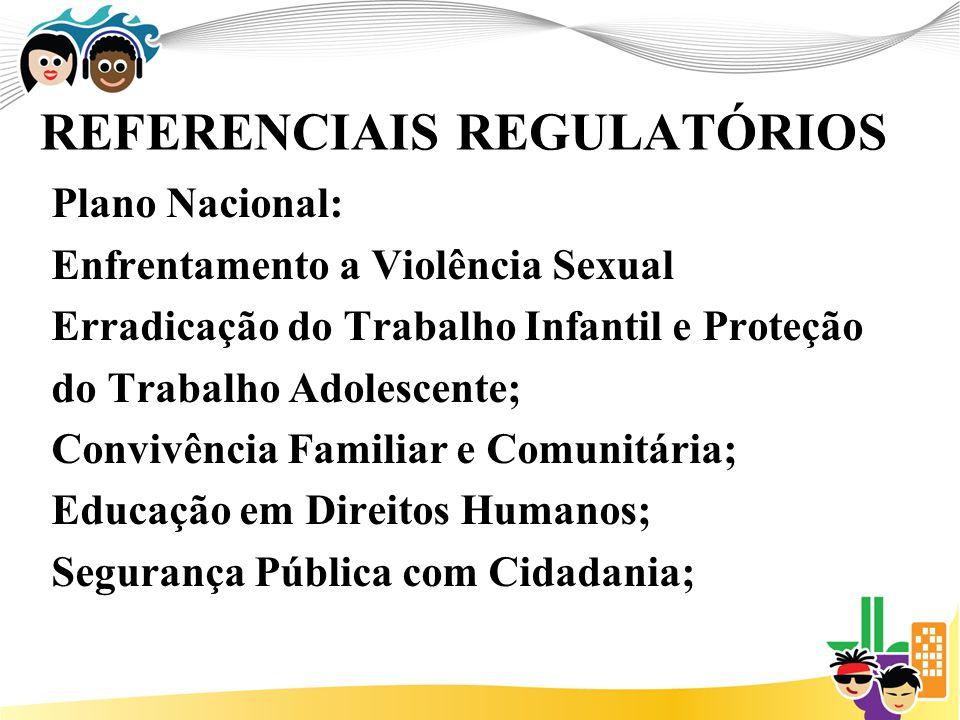 REFERENCIAIS REGULATÓRIOS Plano Nacional: Enfrentamento a Violência Sexual Erradicação do Trabalho Infantil e Proteção do Trabalho Adolescente; Convivência Familiar e Comunitária; Educação em Direitos Humanos; Segurança Pública com Cidadania;