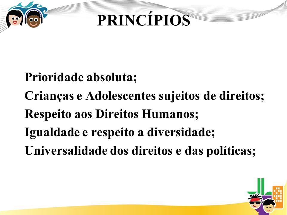 PRINCÍPIOS Prioridade absoluta; Crianças e Adolescentes sujeitos de direitos; Respeito aos Direitos Humanos; Igualdade e respeito a diversidade; Universalidade dos direitos e das políticas;