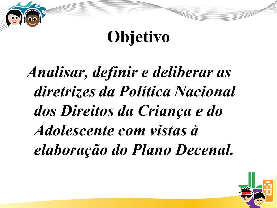 Analisar, definir e deliberar as diretrizes da Política Nacional dos Direitos da Criança e do Adolescente com vistas à elaboração do Plano Decenal. Ob