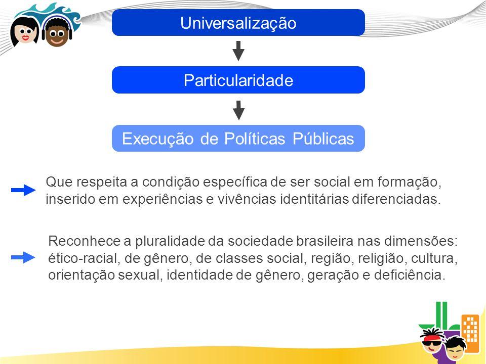 Universalização Particularidade Que respeita a condição específica de ser social em formação, inserido em experiências e vivências identitárias diferenciadas.