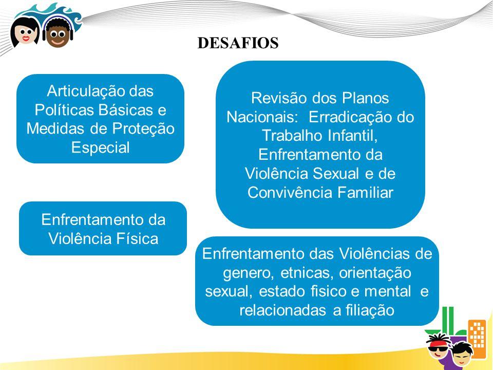 DESAFIOS Articulação das Políticas Básicas e Medidas de Proteção Especial Revisão dos Planos Nacionais: Erradicação do Trabalho Infantil, Enfrentament
