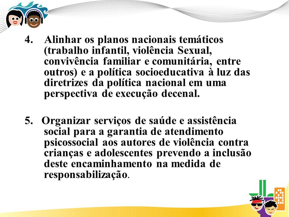4. Alinhar os planos nacionais temáticos (trabalho infantil, violência Sexual, convivência familiar e comunitária, entre outros) e a política socioedu
