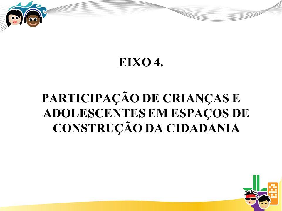 EIXO 4. PARTICIPAÇÃO DE CRIANÇAS E ADOLESCENTES EM ESPAÇOS DE CONSTRUÇÃO DA CIDADANIA