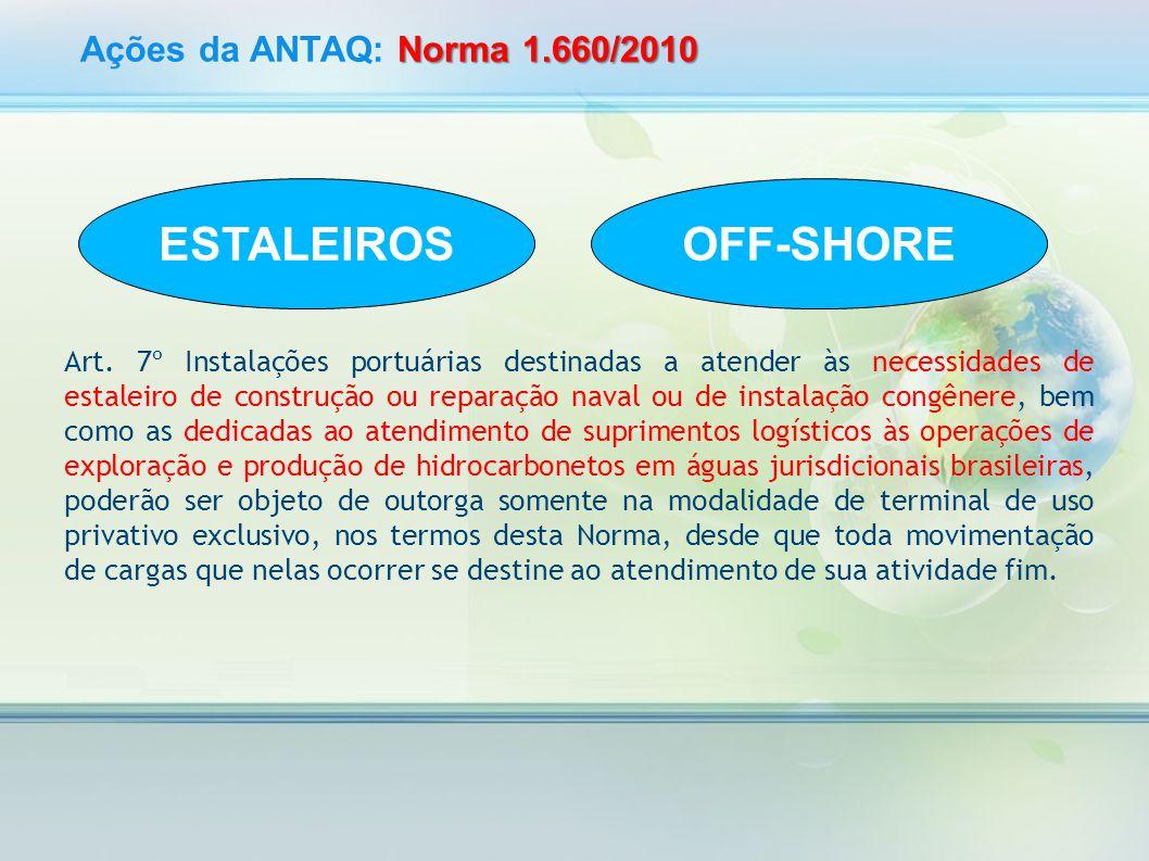 Norma 1.660/2010 Ações da ANTAQ: Norma 1.660/2010 Art. 7º Instalações portuárias destinadas a atender às necessidades de estaleiro de construção ou re