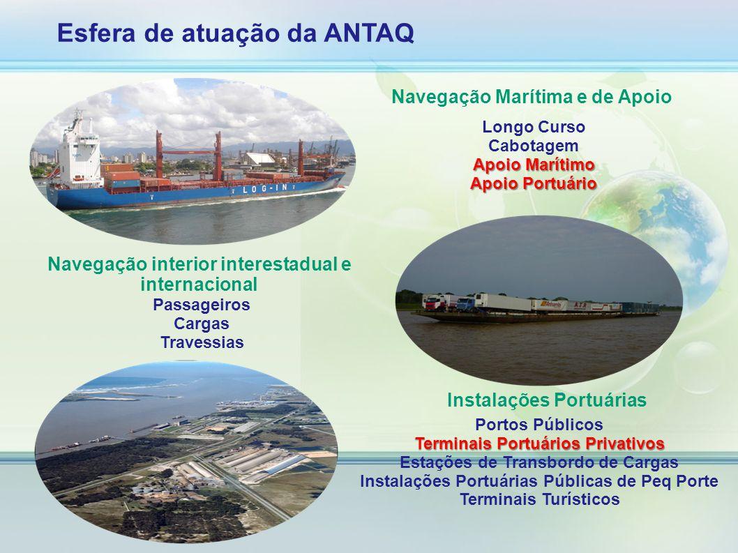 Esfera de atuação da ANTAQ Navegação Marítima e de Apoio Longo Curso Cabotagem Apoio Marítimo Apoio Portuário Navegação interior interestadual e inter
