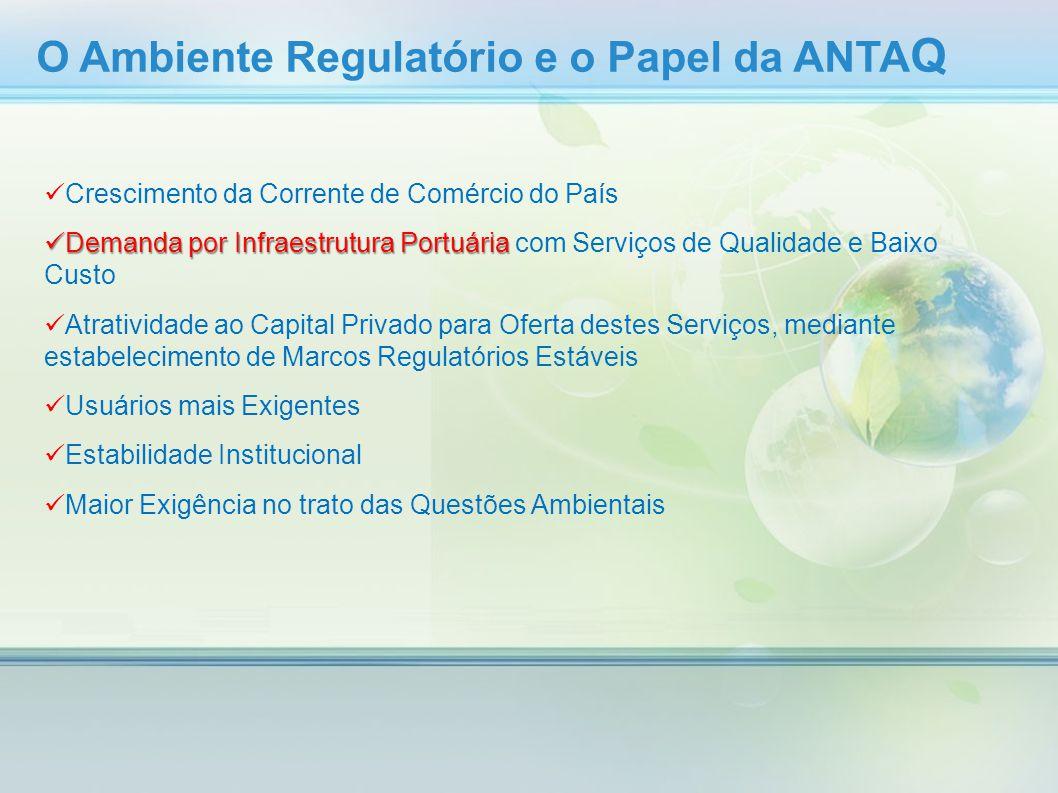 Obrigado Tiago Lima Diretor da ANTAQ tiago.lima@antaq.gov.br www.antaq.gov.br