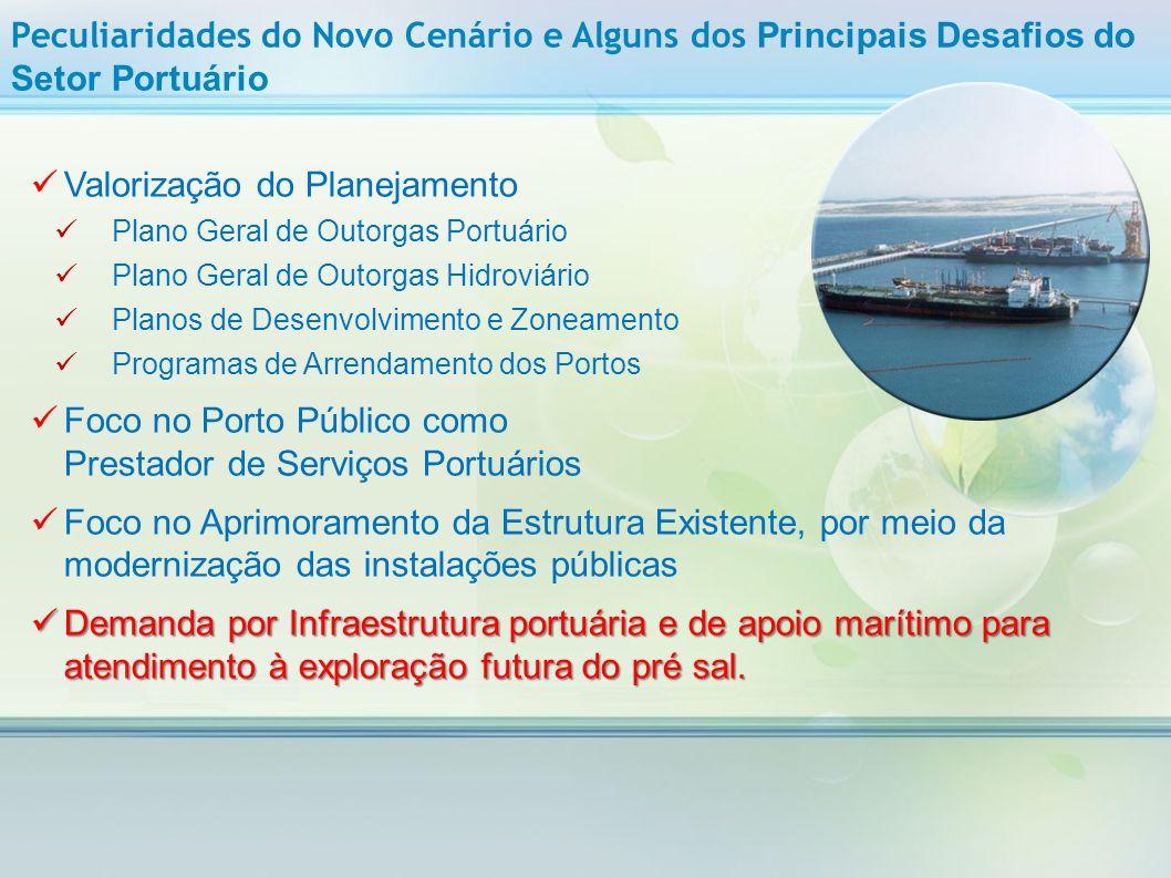 Peculiaridades do Novo Cenário e Alguns dos Principais Desafios do Setor Portuário Valorização do Planejamento Plano Geral de Outorgas Portuário Plano