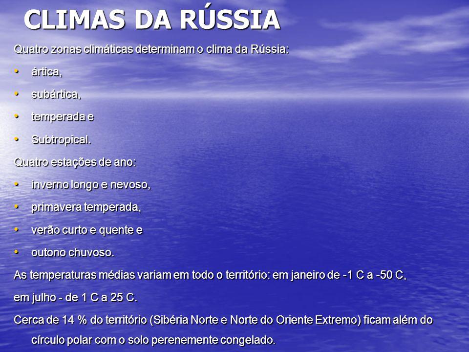 CLIMAS DA RÚSSIA Quatro zonas climáticas determinam o clima da Rússia: ártica, ártica, subártica, subártica, temperada e temperada e Subtropical. Subt