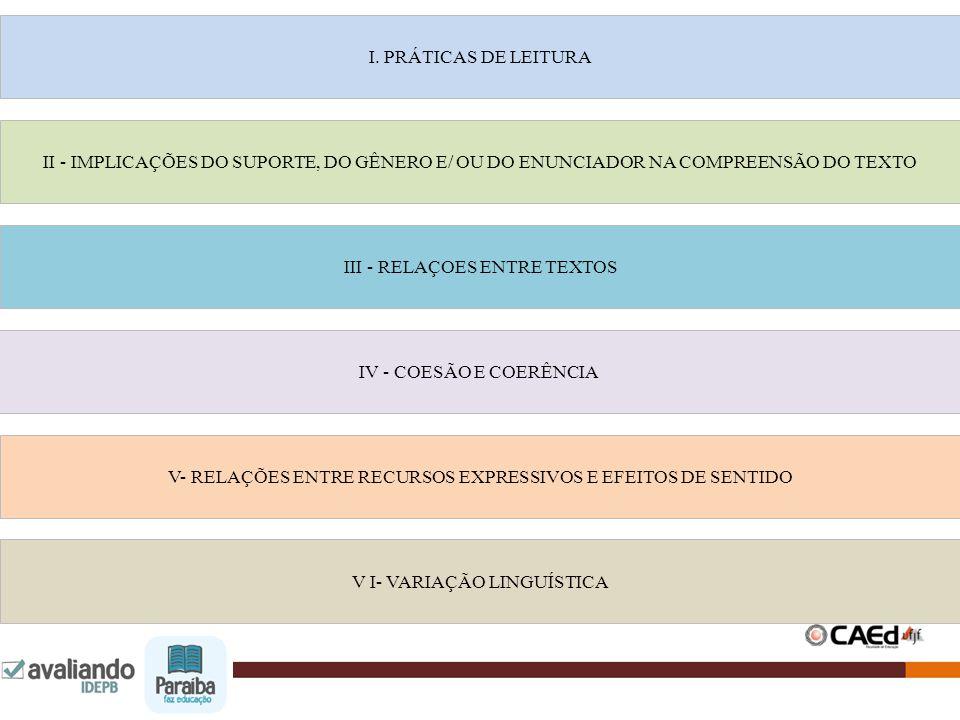 V I- VARIAÇÃO LINGUÍSTICA II - IMPLICAÇÕES DO SUPORTE, DO GÊNERO E/ OU DO ENUNCIADOR NA COMPREENSÃO DO TEXTO V- RELAÇÕES ENTRE RECURSOS EXPRESSIVOS E