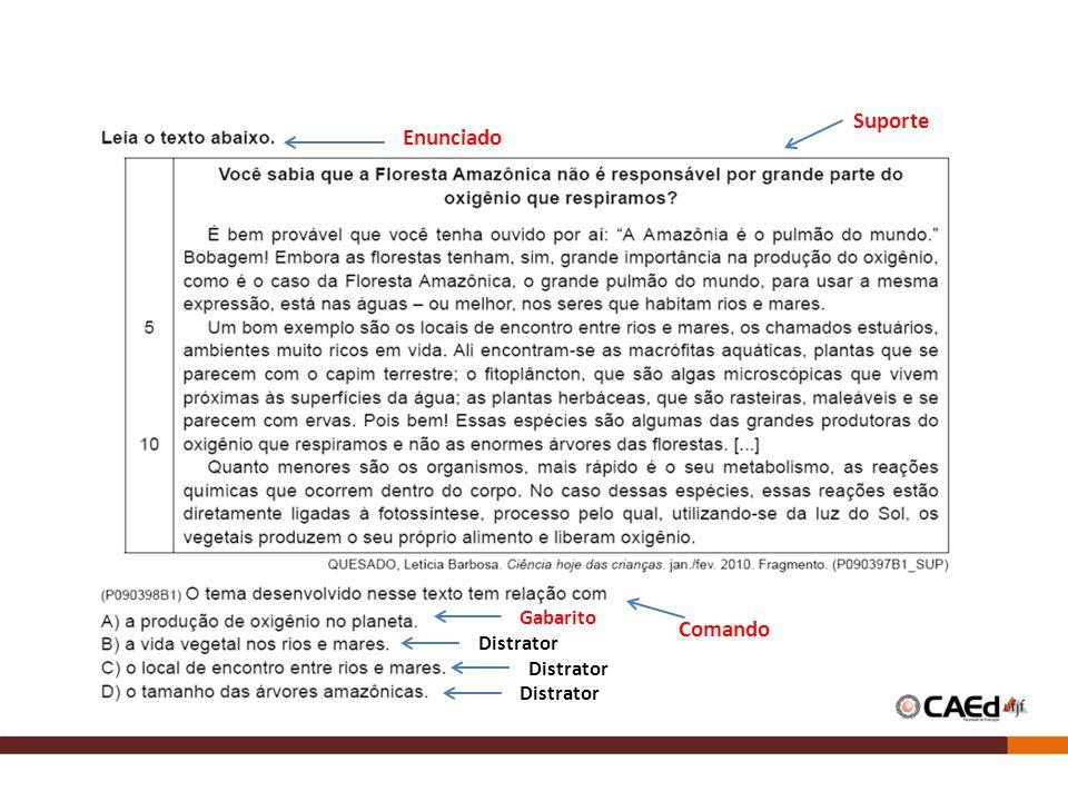 Enunciado Suporte Distrator Comando Distrator Gabarito