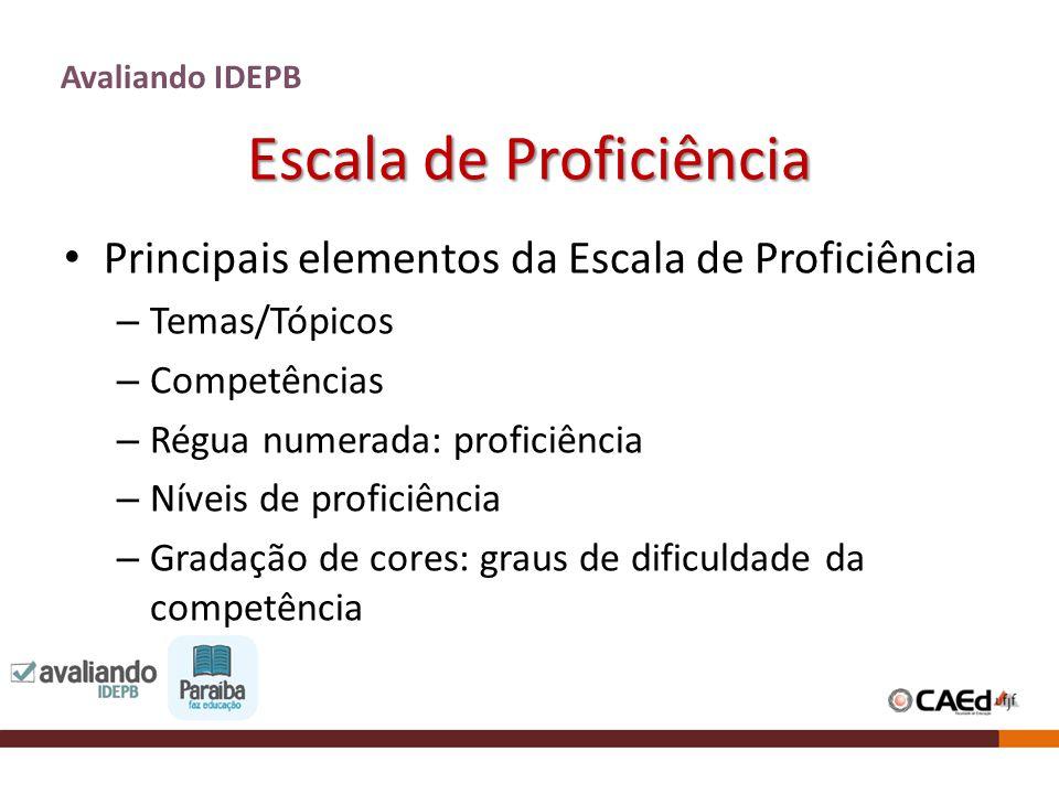 Escala de Proficiência Principais elementos da Escala de Proficiência – Temas/Tópicos – Competências – Régua numerada: proficiência – Níveis de profic