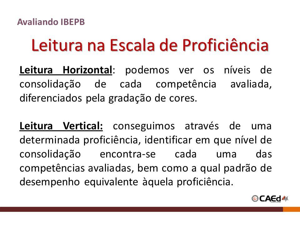 Leitura na Escala de Proficiência Avaliando IBEPB Leitura Horizontal: podemos ver os níveis de consolidação de cada competência avaliada, diferenciado