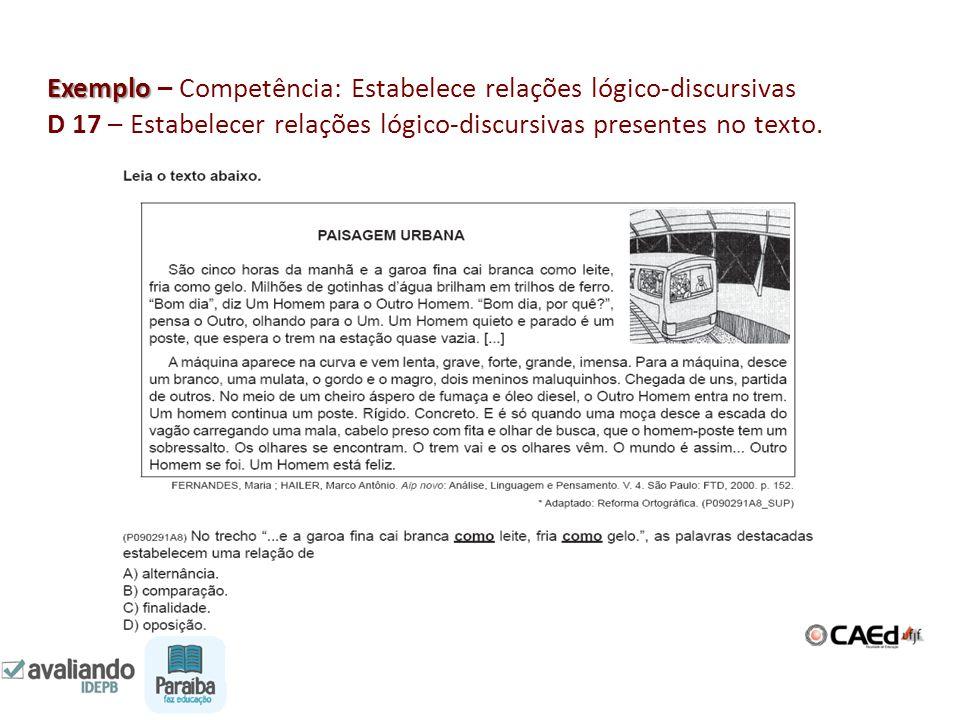 Exemplo Exemplo – Competência: Estabelece relações lógico-discursivas D 17 – Estabelecer relações lógico-discursivas presentes no texto.