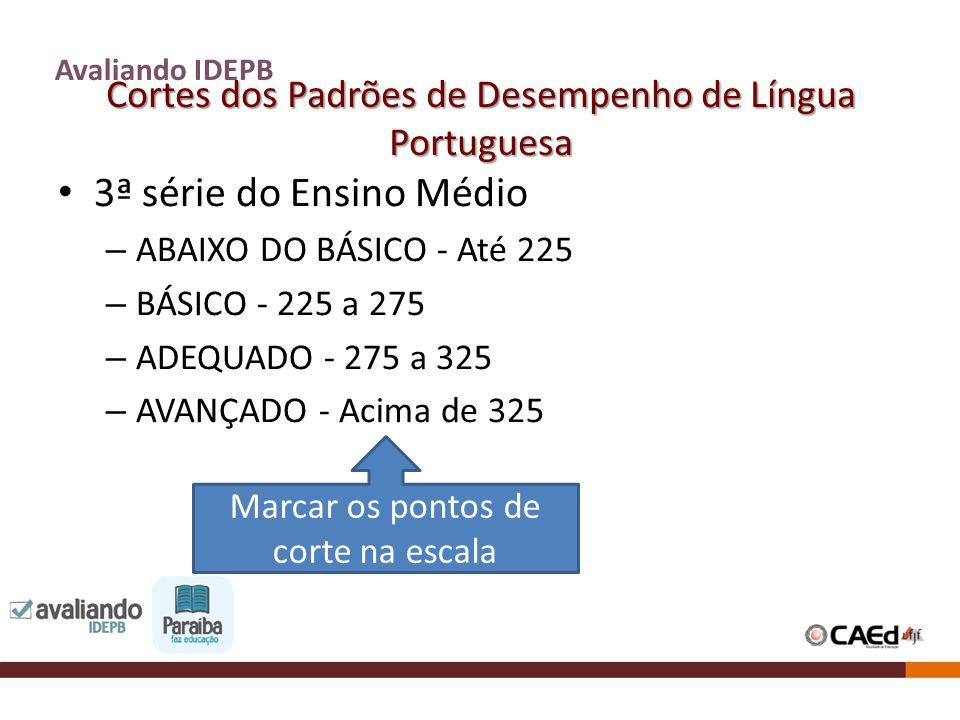 Cortes dos Padrões de Desempenho de Língua Portuguesa 3ª série do Ensino Médio – ABAIXO DO BÁSICO - Até 225 – BÁSICO - 225 a 275 – ADEQUADO - 275 a 32