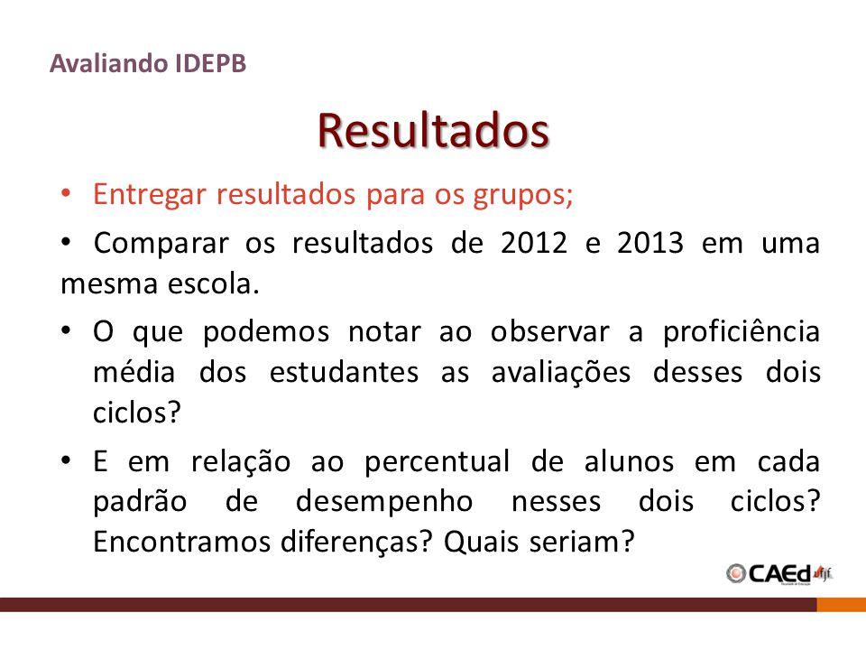 Resultados Entregar resultados para os grupos; Comparar os resultados de 2012 e 2013 em uma mesma escola. O que podemos notar ao observar a proficiênc
