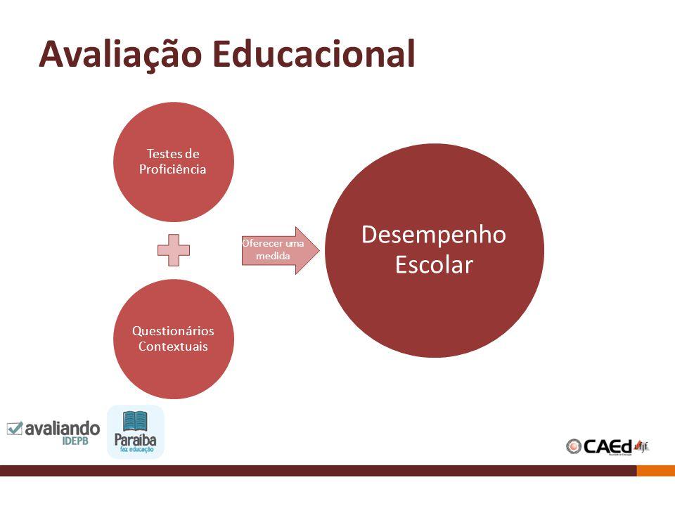Avaliação Educacional Testes de Proficiência Questionários Contextuais Oferecer uma medida Desempenho Escolar