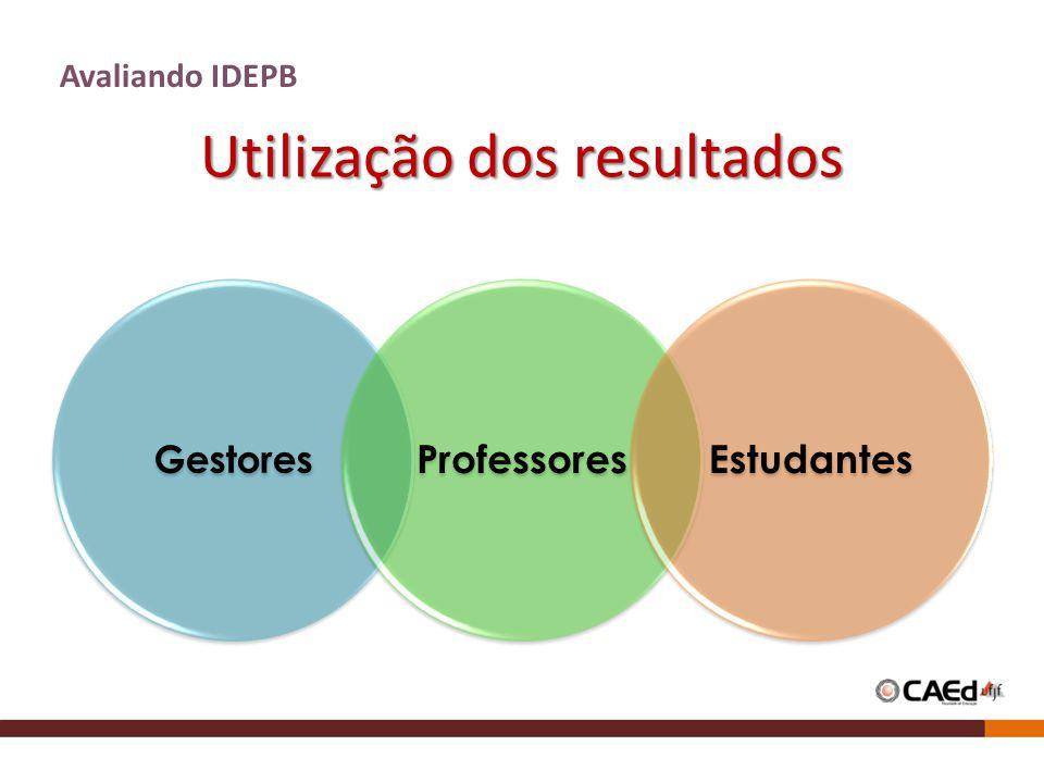 Utilização dos resultados Avaliando IDEPB Gestores ProfessoresEstudantes
