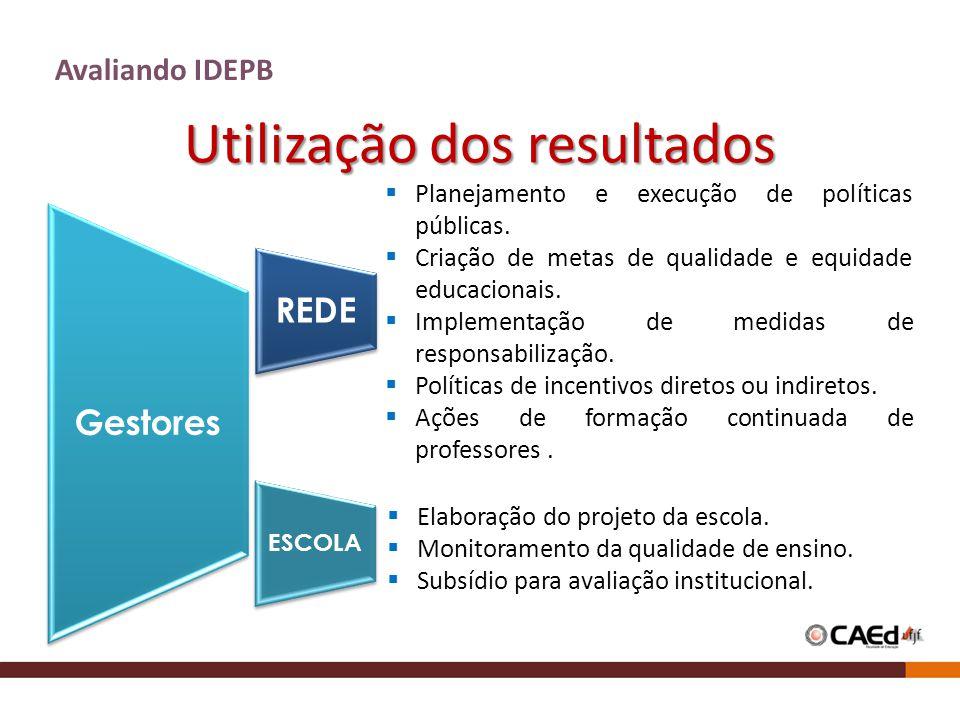 Utilização dos resultados Avaliando IDEPB Gestores REDE ESCOLA Planejamento e execução de políticas públicas. Criação de metas de qualidade e equidade
