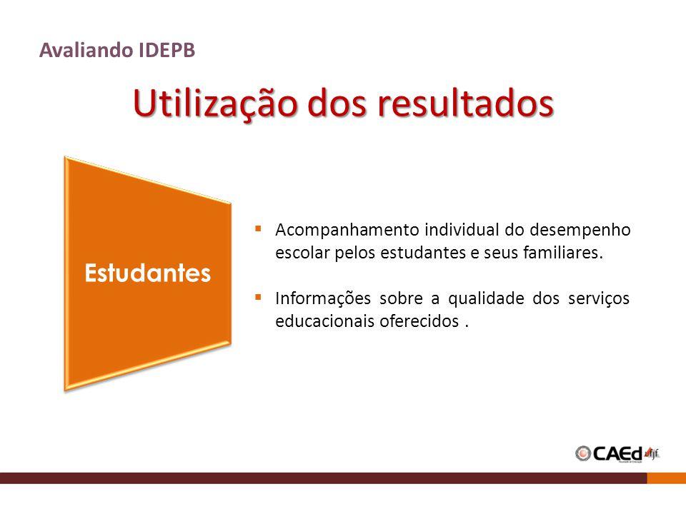 Utilização dos resultados Avaliando IDEPB Estudantes Acompanhamento individual do desempenho escolar pelos estudantes e seus familiares. Informações s