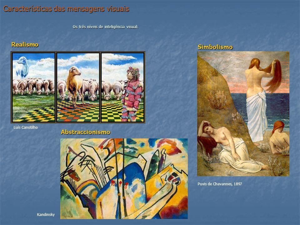Características das mensagens visuais Os três níveis de inteligência visual: Realismo Abstraccionismo Simbolismo Kandinsky Luís Canotilho Puvis de Cha