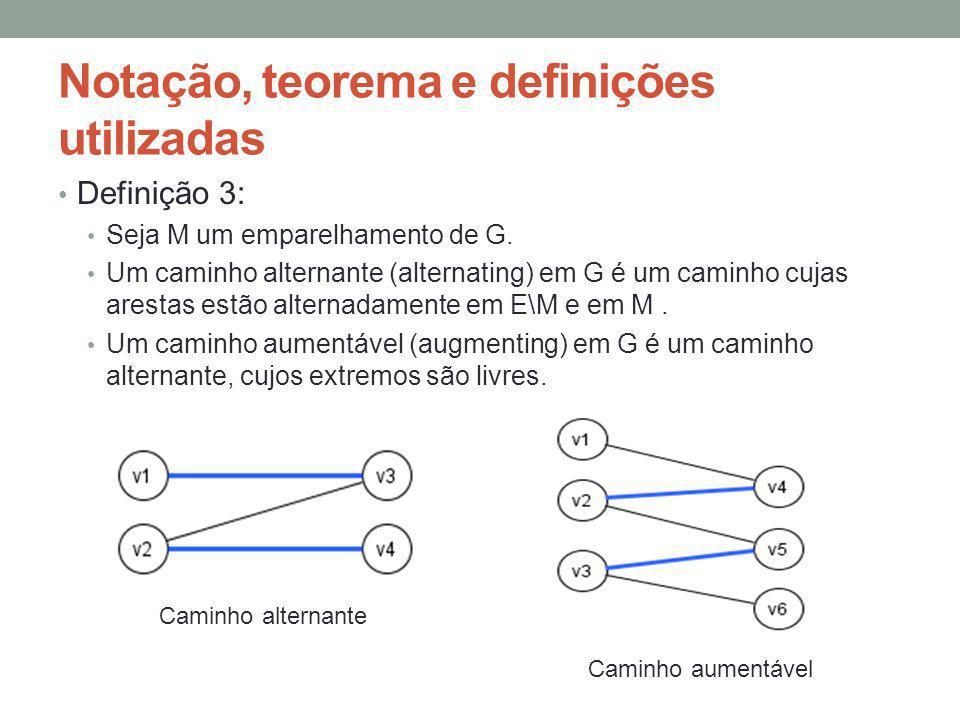 Notação, teorema e definições utilizadas Definição 3: Seja M um emparelhamento de G. Um caminho alternante (alternating) em G é um caminho cujas arest