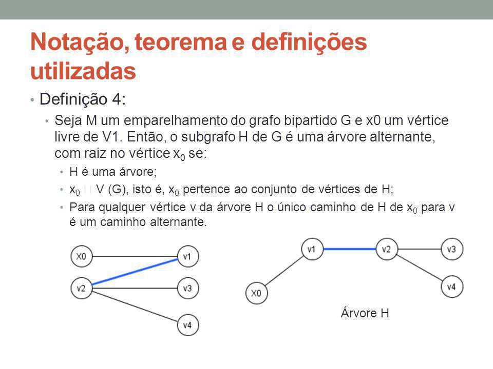 Notação, teorema e definições utilizadas Definição 4: Seja M um emparelhamento do grafo bipartido G e x0 um vértice livre de V1. Então, o subgrafo H d