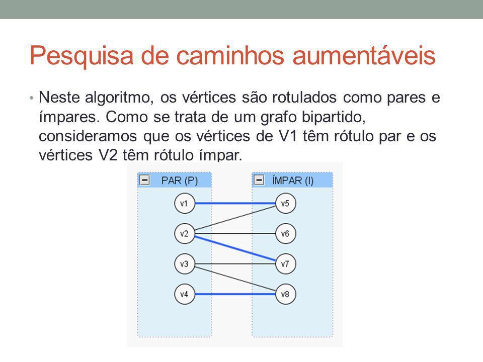 Pesquisa de caminhos aumentáveis Neste algoritmo, os vértices são rotulados como pares e ímpares.