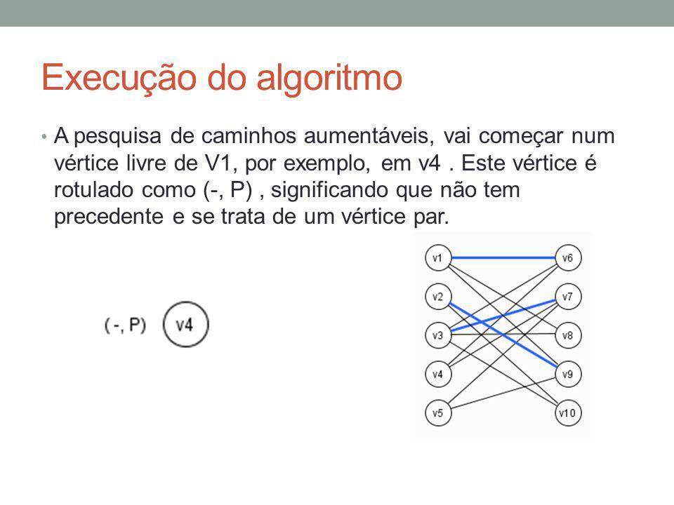 Execução do algoritmo A pesquisa de caminhos aumentáveis, vai começar num vértice livre de V1, por exemplo, em v4. Este vértice é rotulado como (-, P)