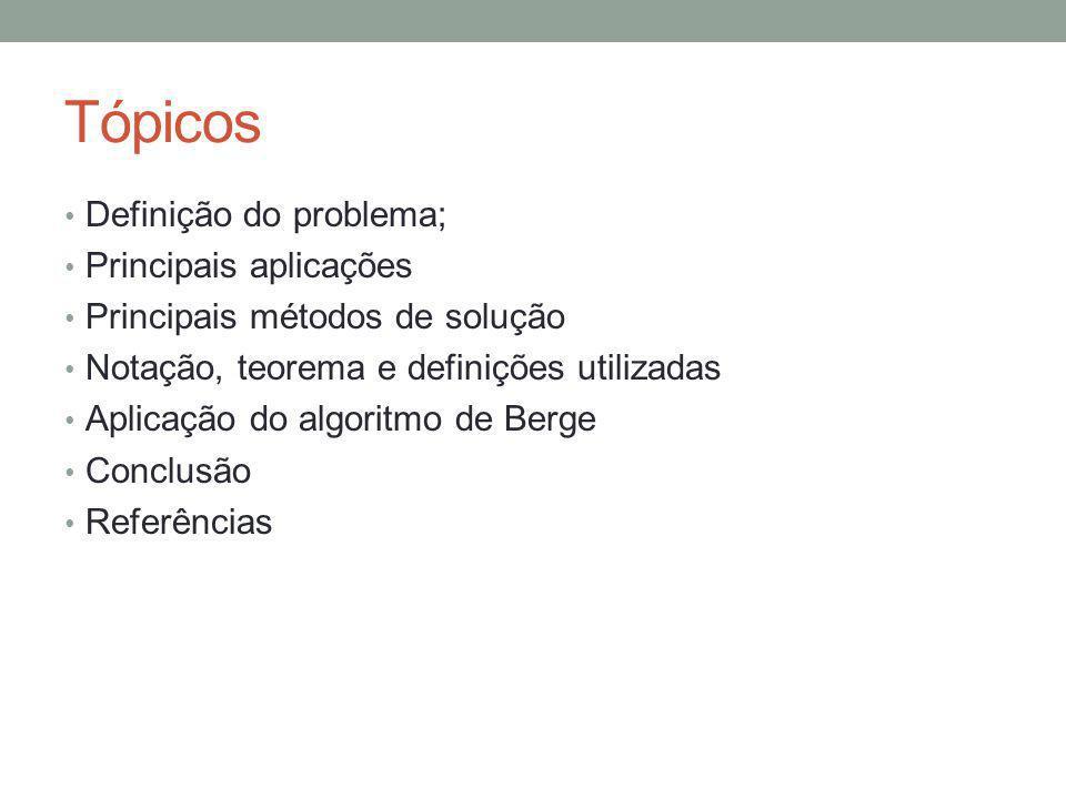 Tópicos Definição do problema; Principais aplicações Principais métodos de solução Notação, teorema e definições utilizadas Aplicação do algoritmo de