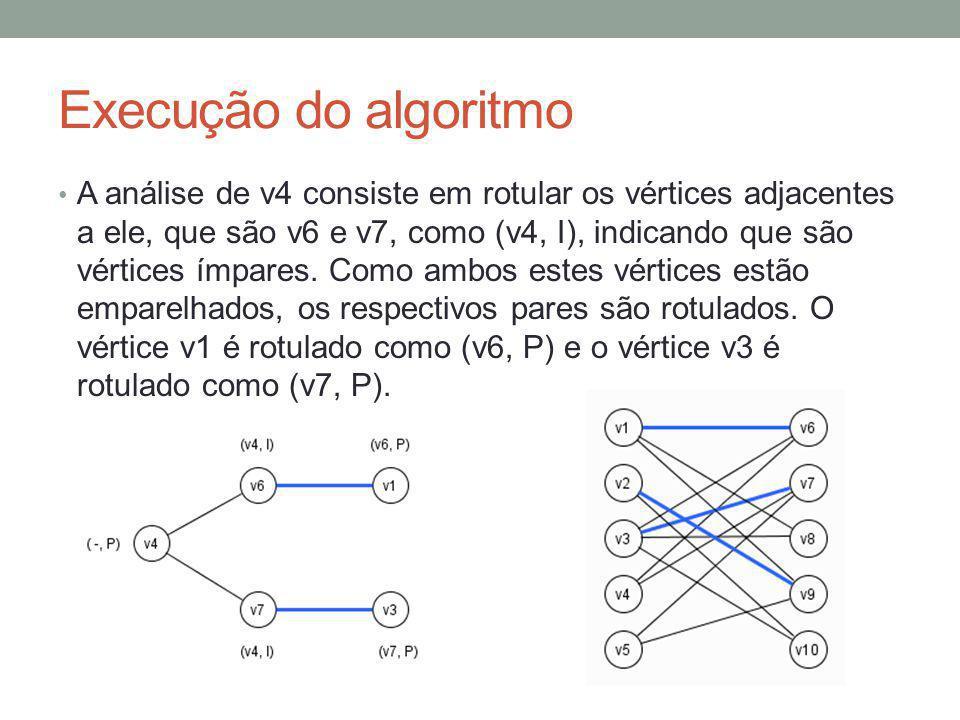 Execução do algoritmo A análise de v4 consiste em rotular os vértices adjacentes a ele, que são v6 e v7, como (v4, I), indicando que são vértices ímpa