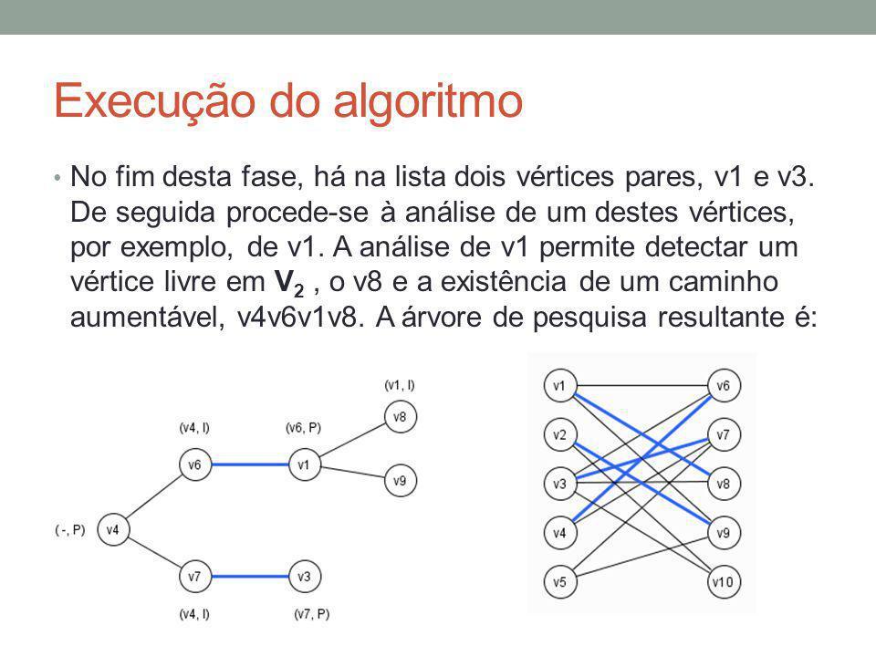 Execução do algoritmo No fim desta fase, há na lista dois vértices pares, v1 e v3. De seguida procede-se à análise de um destes vértices, por exemplo,