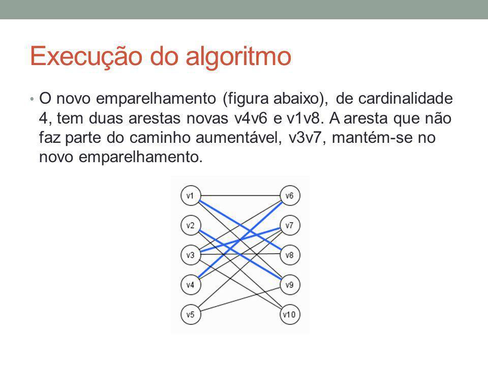 Execução do algoritmo O novo emparelhamento (figura abaixo), de cardinalidade 4, tem duas arestas novas v4v6 e v1v8. A aresta que não faz parte do cam