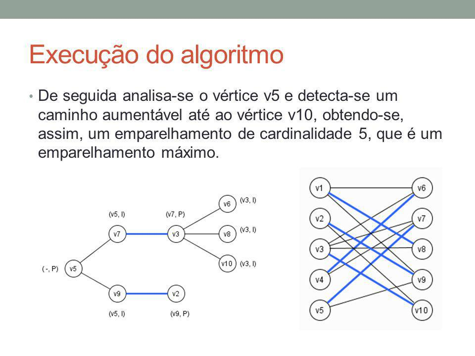 Execução do algoritmo De seguida analisa-se o vértice v5 e detecta-se um caminho aumentável até ao vértice v10, obtendo-se, assim, um emparelhamento de cardinalidade 5, que é um emparelhamento máximo.
