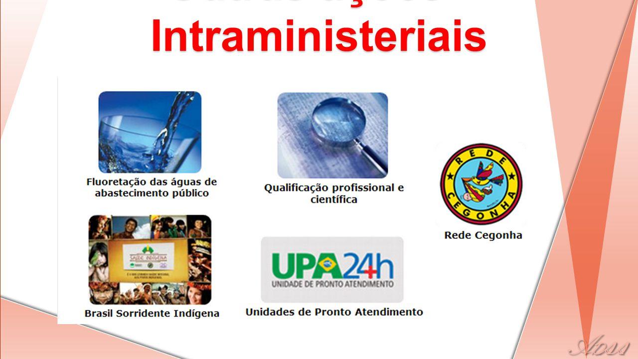Outras ações - Interministeriais